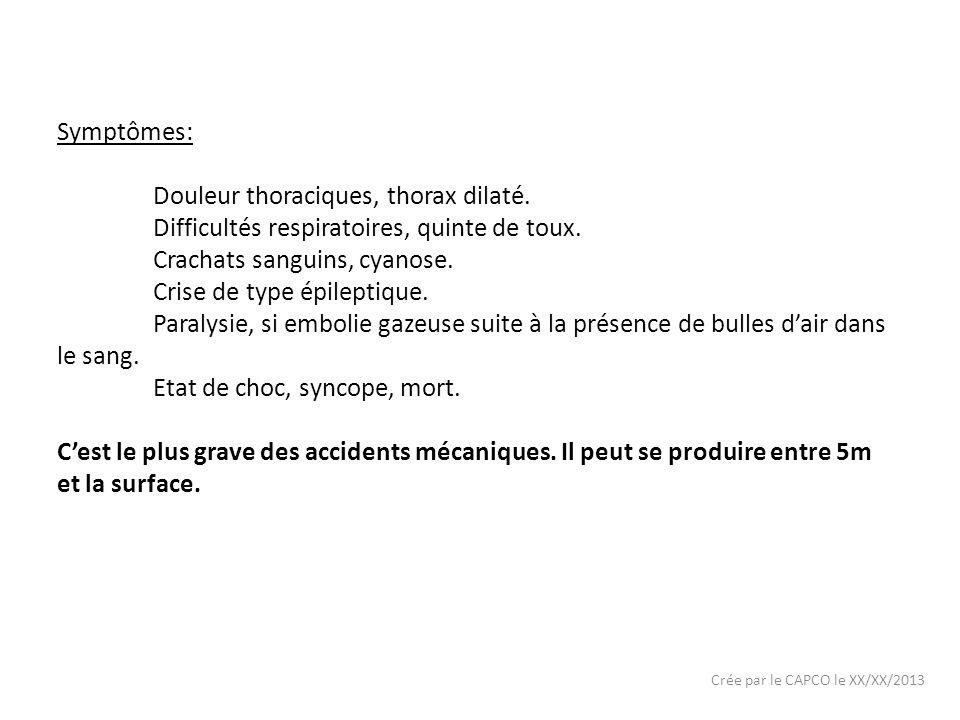 Crée par le CAPCO le XX/XX/2013 Symptômes: Douleur thoraciques, thorax dilaté. Difficultés respiratoires, quinte de toux. Crachats sanguins, cyanose.
