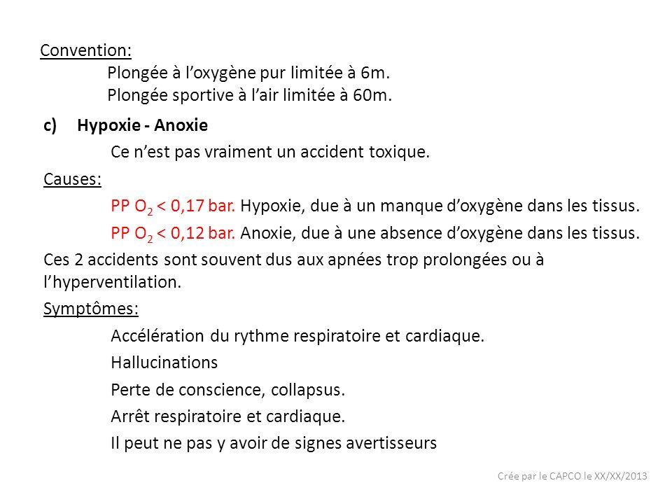 Crée par le CAPCO le XX/XX/2013 Convention: Plongée à loxygène pur limitée à 6m. Plongée sportive à lair limitée à 60m. c)Hypoxie - Anoxie Ce nest pas
