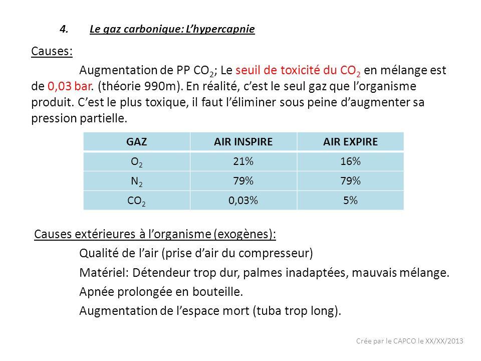 Crée par le CAPCO le XX/XX/2013 4.Le gaz carbonique: Lhypercapnie Causes: Augmentation de PP CO 2 ; Le seuil de toxicité du CO 2 en mélange est de 0,0