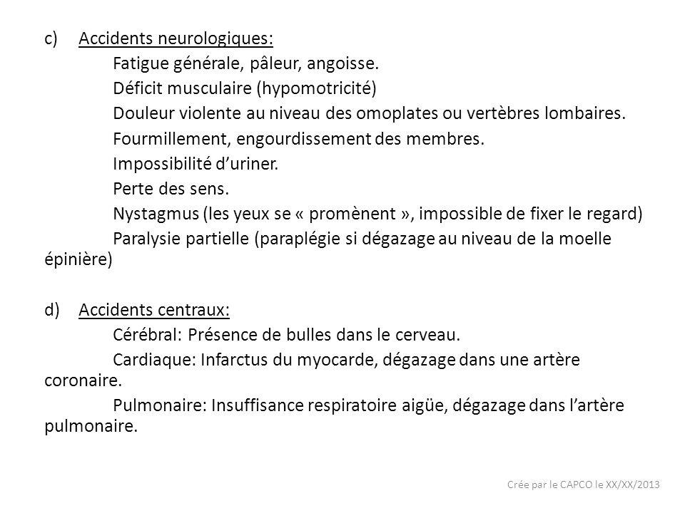 Crée par le CAPCO le XX/XX/2013 c)Accidents neurologiques: Fatigue générale, pâleur, angoisse. Déficit musculaire (hypomotricité) Douleur violente au