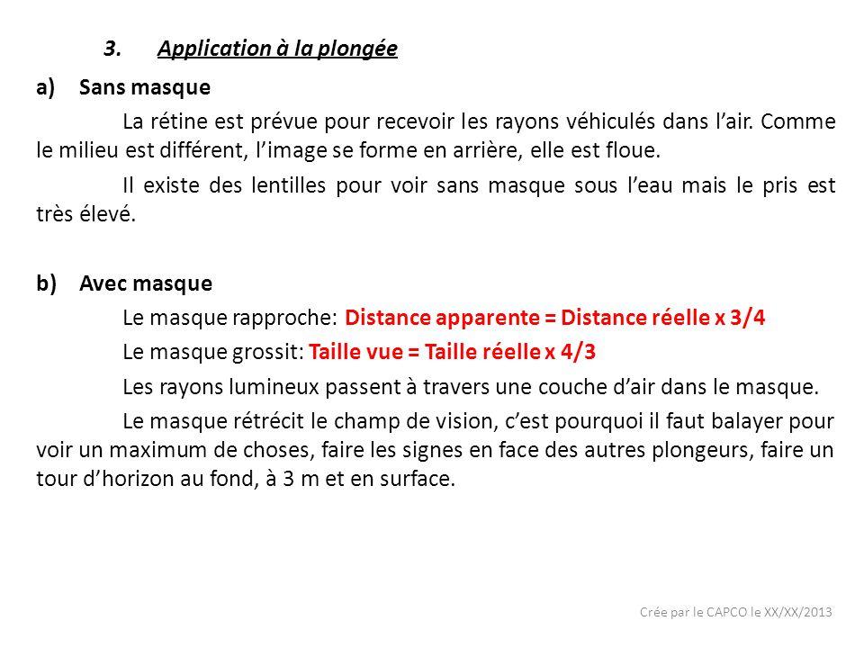 Crée par le CAPCO le XX/XX/2013 Prévention: Ne jamais laisser PPO2 > 0,5 b pendant plus de 2h.