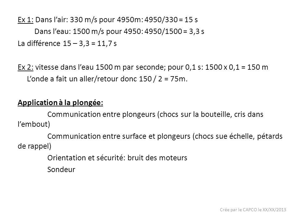 Crée par le CAPCO le XX/XX/2013 Ex 1: Dans lair: 330 m/s pour 4950m: 4950/330 = 15 s Dans leau: 1500 m/s pour 4950: 4950/1500 = 3,3 s La différence 15