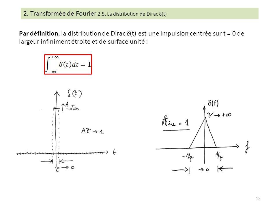 Par définition, la distribution de Dirac (t) est une impulsion centrée sur t = 0 de largeur infiniment étroite et de surface unité : 2. Transformée de