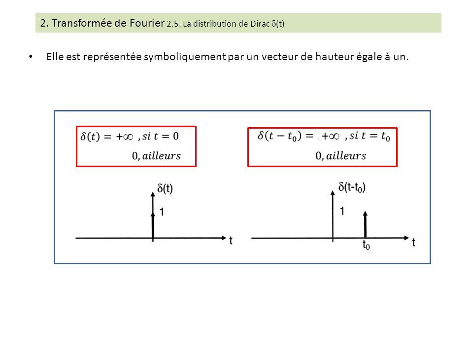 Elle est représentée symboliquement par un vecteur de hauteur égale à un. 2. Transformée de Fourier 2.5. La distribution de Dirac (t)