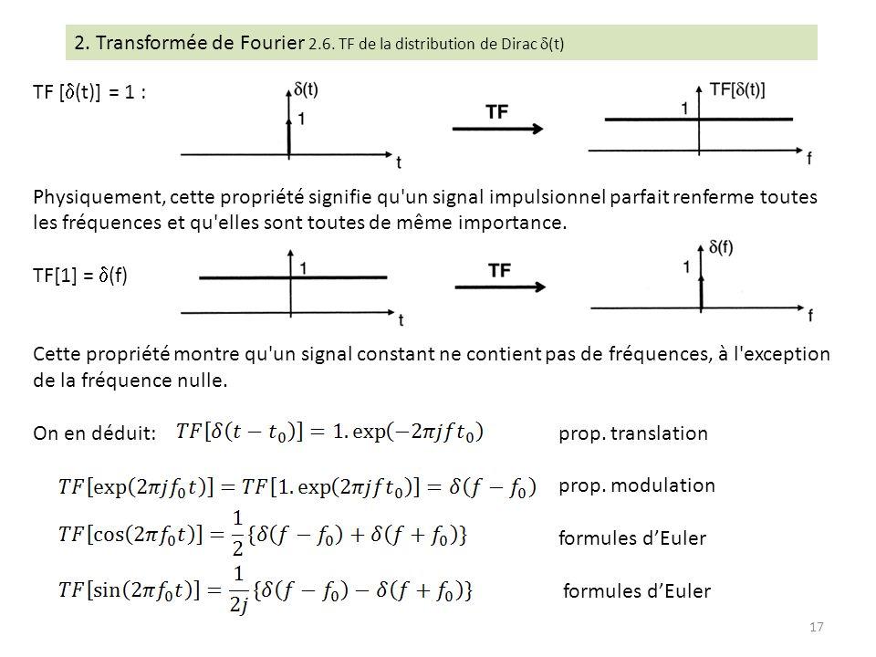 TF [ (t)] = 1 : Physiquement, cette propriété signifie qu'un signal impulsionnel parfait renferme toutes les fréquences et qu'elles sont toutes de mêm