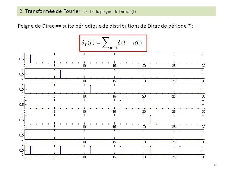 2. Transformée de Fourier 2.7. TF du peigne de Dirac (t) Peigne de Dirac == suite périodique de distributions de Dirac de période T : 18