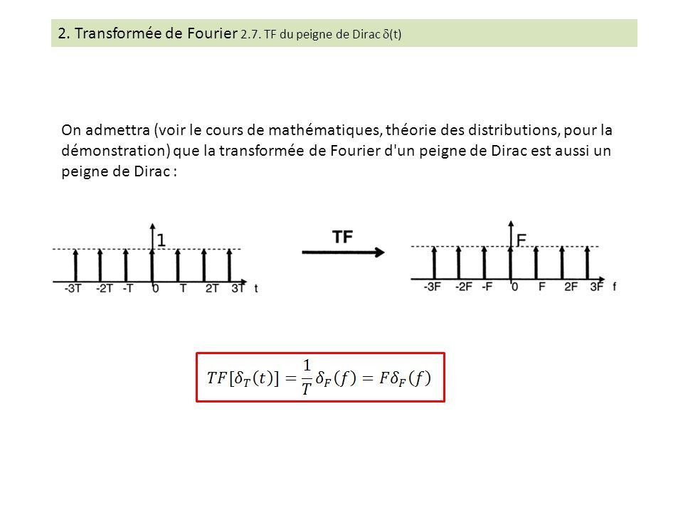On admettra (voir le cours de mathématiques, théorie des distributions, pour la démonstration) que la transformée de Fourier d'un peigne de Dirac est