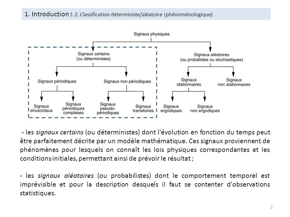 1. Introduction 1.2. Classification déterministe/aléatoire (phénoménologique) - les signaux certains (ou déterministes) dont l'évolution en fonction d