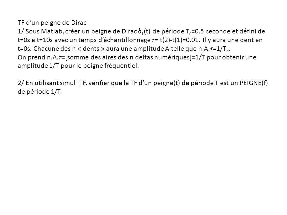 TF dun peigne de Dirac 1/ Sous Matlab, créer un peigne de Dirac T (t) de période T =0.5 seconde et défini de t=0s à t=10s avec un temps déchantillonna