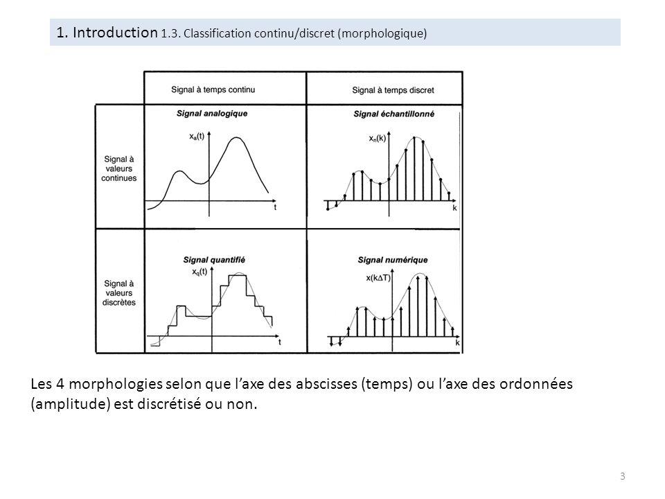 1. Introduction 1.3. Classification continu/discret (morphologique) Les 4 morphologies selon que laxe des abscisses (temps) ou laxe des ordonnées (amp
