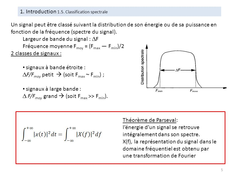 2.Transformée de Fourier 2.1.