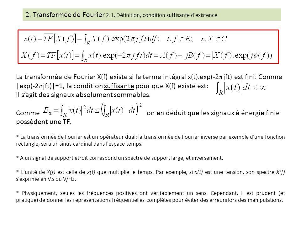 2. Transformée de Fourier 2.1. Définition, condition suffisante dexistence La transformée de Fourier X(f) existe si le terme intégral x(t).exp(-2 jft)