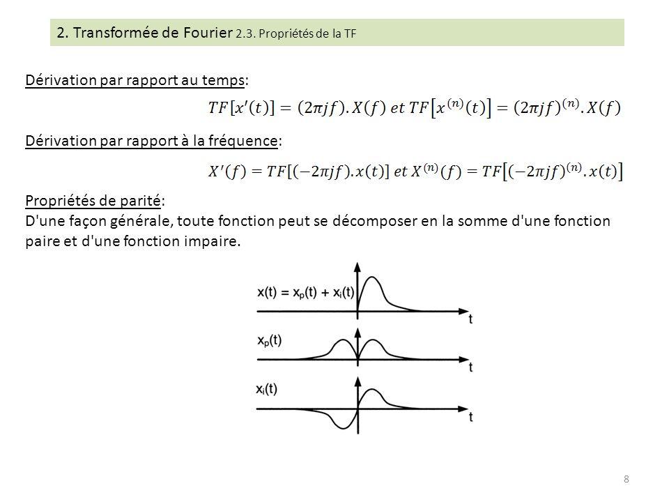 2. Transformée de Fourier 2.3. Propriétés de la TF Dérivation par rapport au temps: Dérivation par rapport à la fréquence: Propriétés de parité: D'une