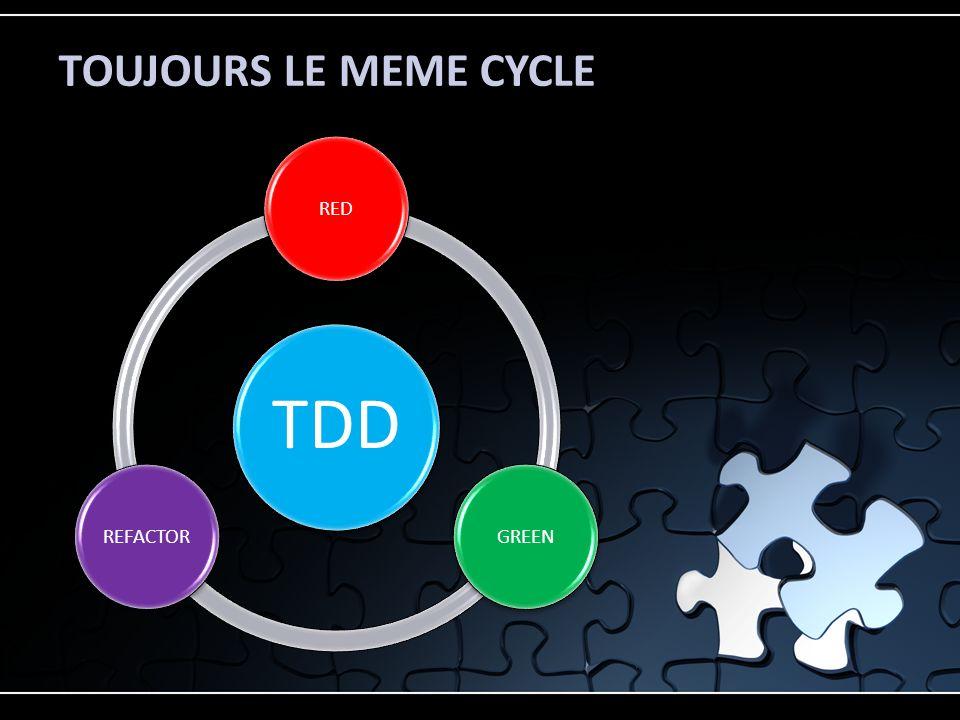 TOUJOURS LE MEME CYCLE TDD REDGREENREFACTOR