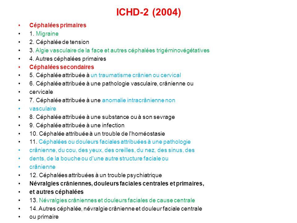 ICHD-2 (2004) Céphalées primaires 1. Migraine 2. Céphalée de tension 3. Algie vasculaire de la face et autres céphalées trigéminovégétatives 4. Autres