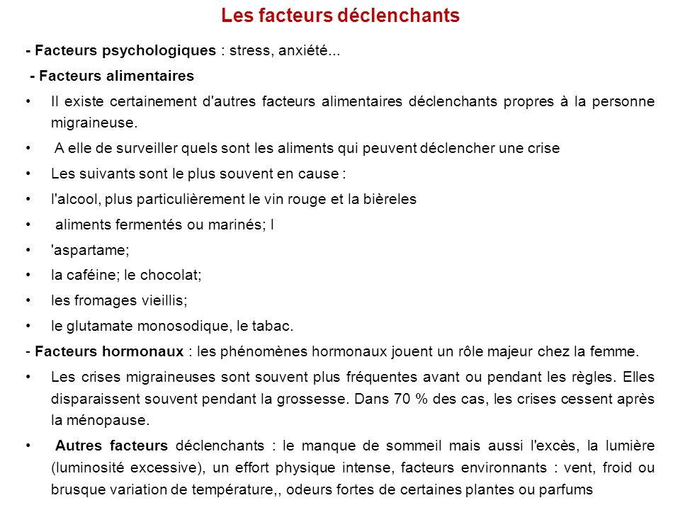 Les facteurs déclenchants - Facteurs psychologiques : stress, anxiété... - Facteurs alimentaires Il existe certainement d'autres facteurs alimentaires
