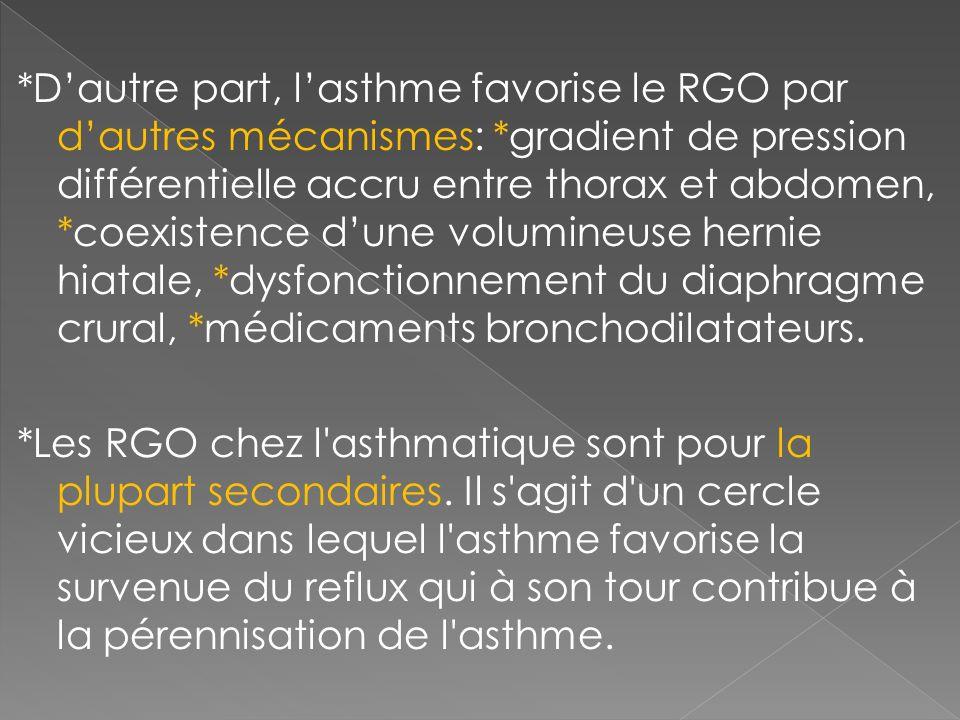 *Dautre part, lasthme favorise le RGO par dautres mécanismes: *gradient de pression différentielle accru entre thorax et abdomen, *coexistence dune vo