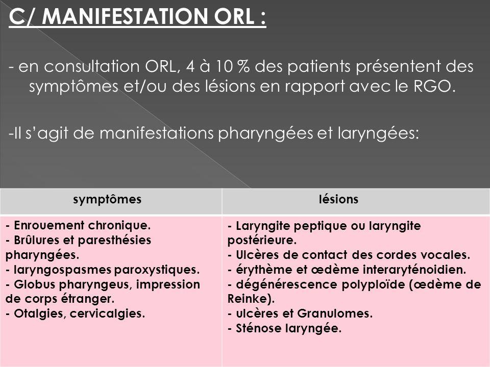 C/ MANIFESTATION ORL : - en consultation ORL, 4 à 10 % des patients présentent des symptômes et/ou des lésions en rapport avec le RGO. -Il sagit de ma