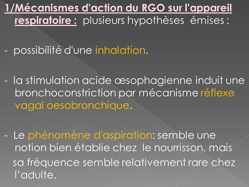 1/Mécanismes d'action du RGO sur l'appareil respiratoire : plusieurs hypothèses émises : - possibilité d'une inhalation. - la stimulation acide œsopha