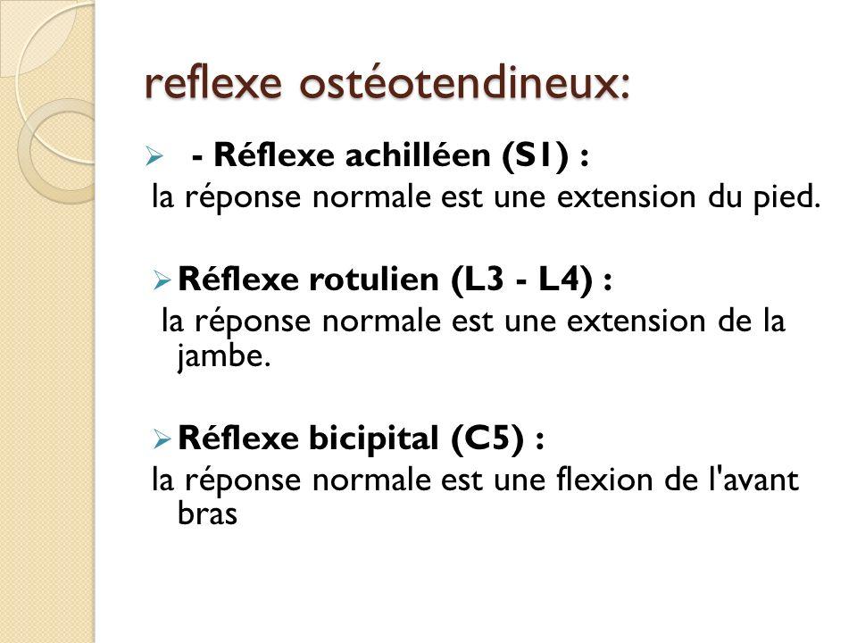 reflexe ostéotendineux: - Réflexe achilléen (S1) : la réponse normale est une extension du pied. Réflexe rotulien (L3 - L4) : la réponse normale est u