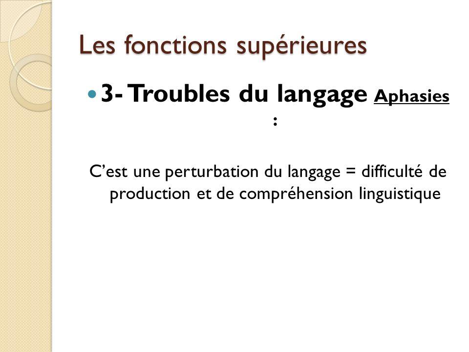 Les fonctions supérieures 3- Troubles du langage Aphasies : Cest une perturbation du langage = difficulté de production et de compréhension linguistiq