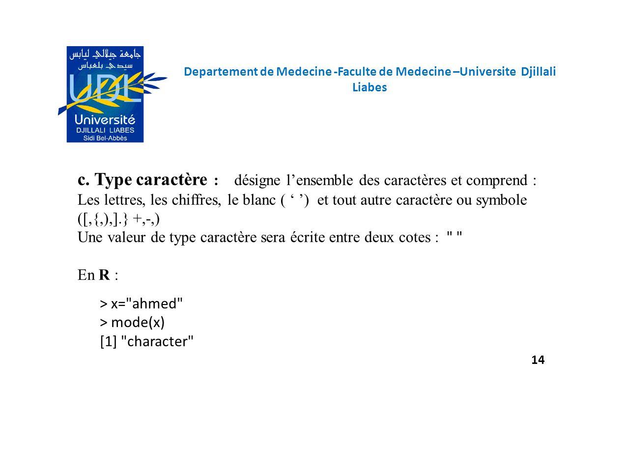 c. Type caractère : désigne lensemble des caractères et comprend : Les lettres, les chiffres, le blanc ( ) et tout autre caractère ou symbole ([,{,),]