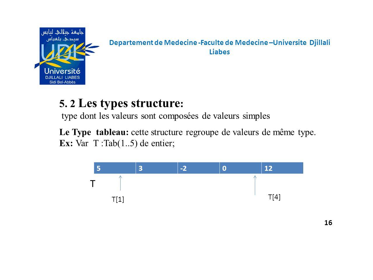 5. 2 Les types structure : type dont les valeurs sont composées de valeurs simples Le Type tableau: cette structure regroupe de valeurs de même type.