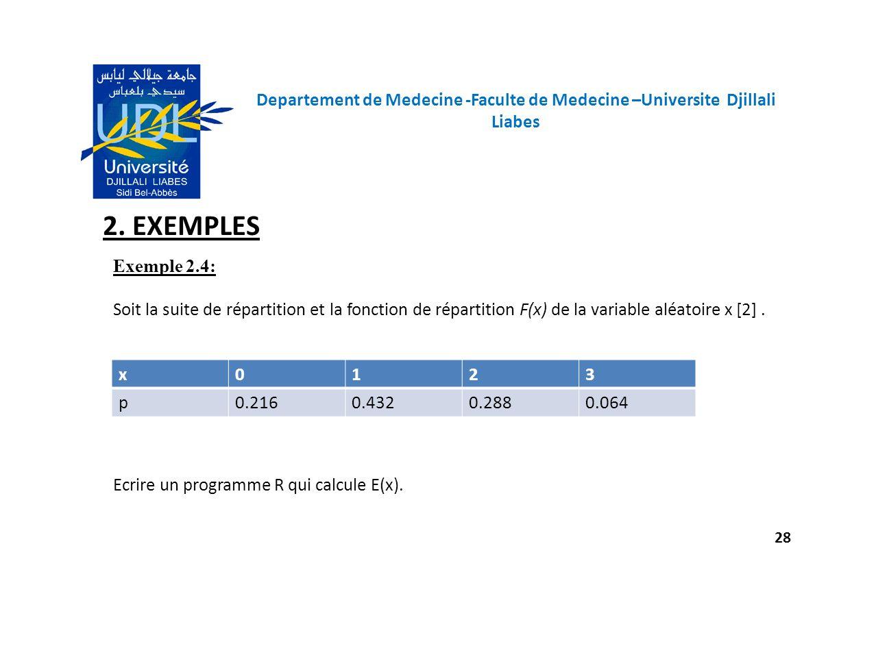 Departement de Medecine -Faculte de Medecine –Universite Djillali Liabes 28 2. EXEMPLES Exemple 2.4: Soit la suite de répartition et la fonction de ré