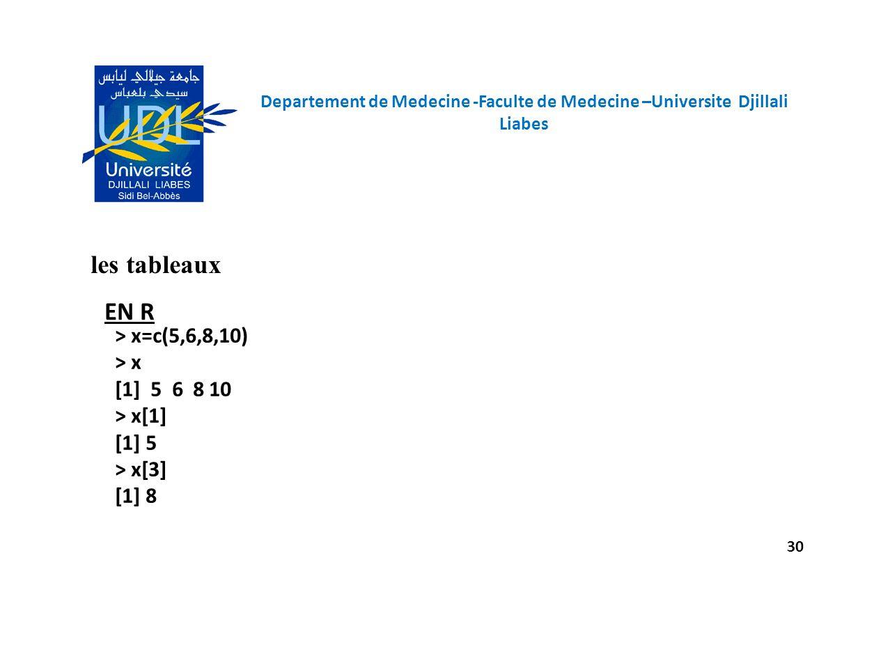 Departement de Medecine -Faculte de Medecine –Universite Djillali Liabes 30 EN R > x=c(5,6,8,10) > x [1] 5 6 8 10 > x[1] [1] 5 > x[3] [1] 8 les tablea