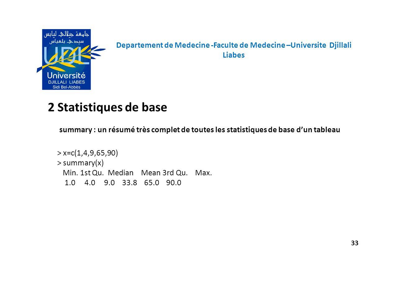 Departement de Medecine -Faculte de Medecine –Universite Djillali Liabes 33 2 Statistiques de base summary : un résumé très complet de toutes les stat