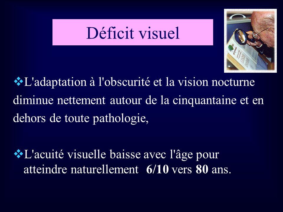 L'adaptation à l'obscurité et la vision nocturne diminue nettement autour de la cinquantaine et en dehors de toute pathologie, L'acuité visuelle baiss