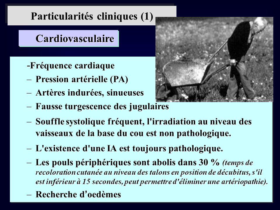 Particularités cliniques (1) - Fréquence cardiaque –Pression artérielle (PA) –Artères indurées, sinueuses –Fausse turgescence des jugulaires –Souffle