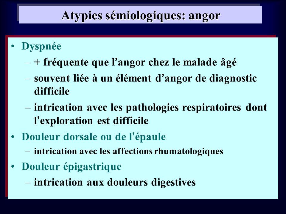 Atypies sémiologiques: angor Dyspnée –+ fréquente que langor chez le malade âgé –souvent liée à un élément dangor de diagnostic difficile –intrication