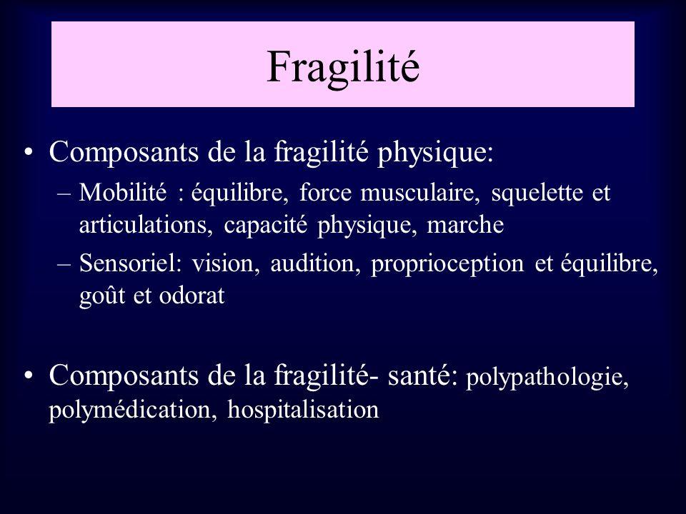 Composants de la fragilité physique: –Mobilité : équilibre, force musculaire, squelette et articulations, capacité physique, marche –Sensoriel: vision