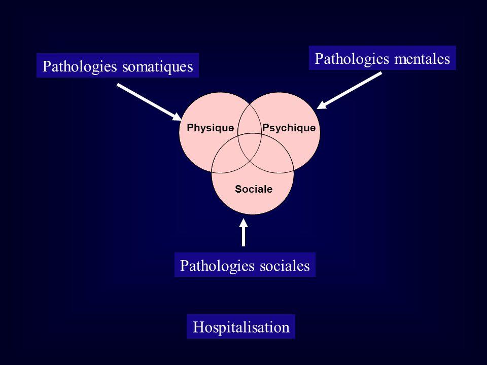 PhysiquePsychique Sociale Pathologies somatiques Pathologies mentales Pathologies sociales Hospitalisation
