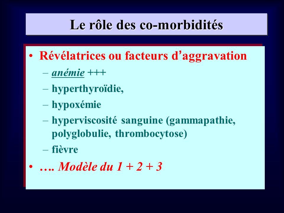 Le rôle des co-morbidités Révélatrices ou facteurs daggravation –anémie +++ –hyperthyroïdie, –hypoxémie –hyperviscosité sanguine (gammapathie, polyglo