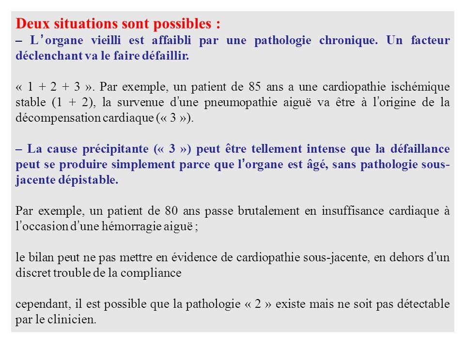 Deux situations sont possibles : – Lorgane vieilli est affaibli par une pathologie chronique. Un facteur déclenchant va le faire défaillir. « 1 + 2 +
