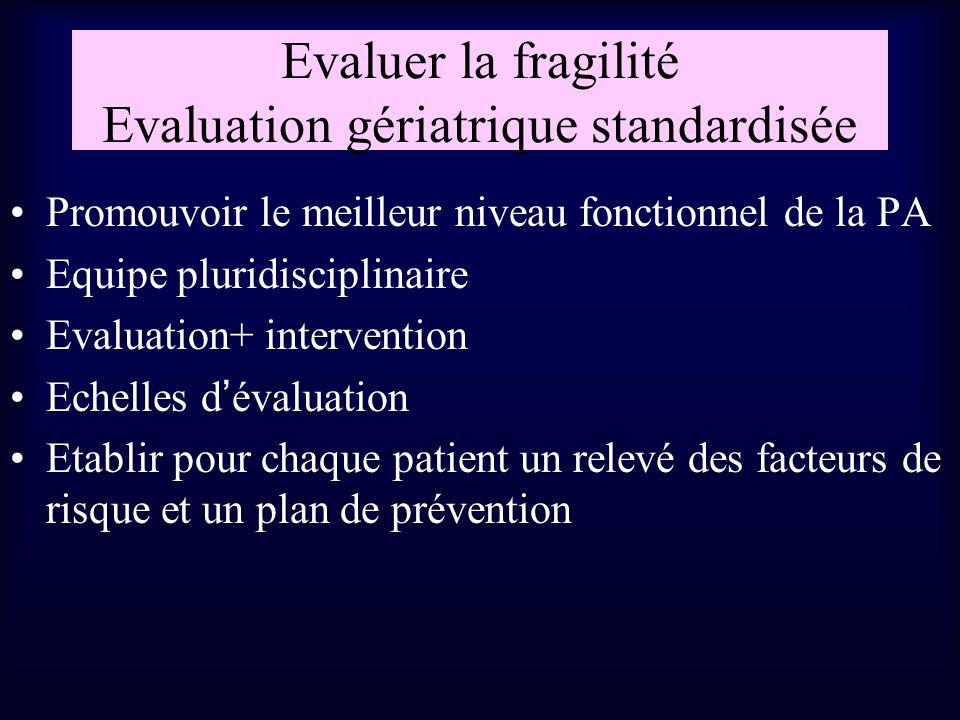 Evaluer la fragilité Evaluation gériatrique standardisée Promouvoir le meilleur niveau fonctionnel de la PA Equipe pluridisciplinaire Evaluation+ inte