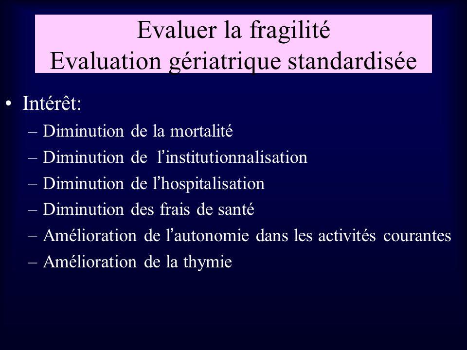 Evaluer la fragilité Evaluation gériatrique standardisée Intérêt: –Diminution de la mortalité –Diminution de linstitutionnalisation –Diminution de lho
