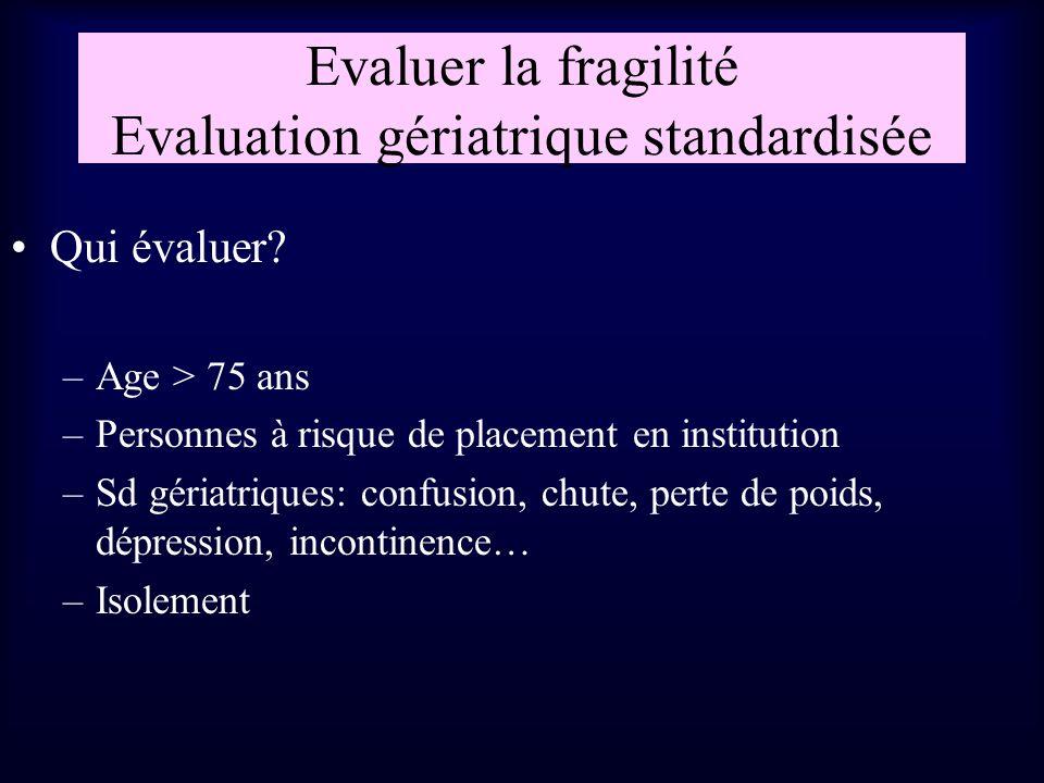 Evaluer la fragilité Evaluation gériatrique standardisée Qui évaluer? –Age > 75 ans –Personnes à risque de placement en institution –Sd gériatriques: