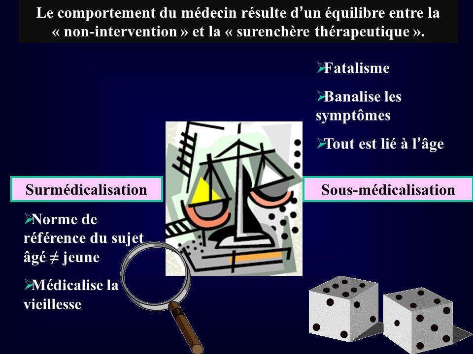 Surmédicalisation Sous-médicalisation Norme de référence du sujet âgé jeune Médicalise la vieillesse Fatalisme Banalise les symptômes Tout est lié à l