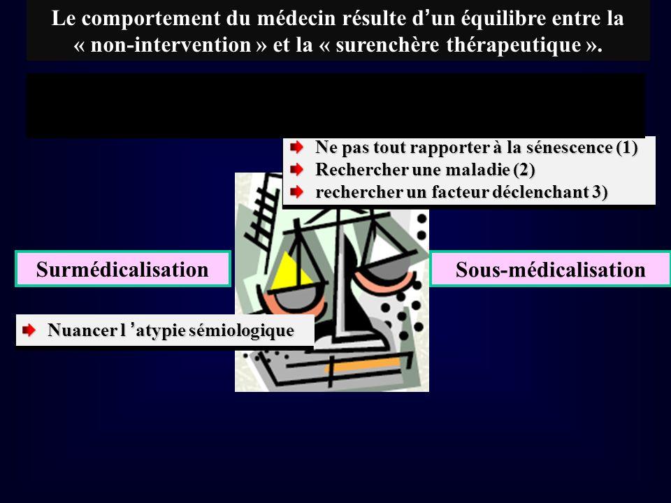 Surmédicalisation Sous-médicalisation Le comportement du médecin résulte dun équilibre entre la « non-intervention » et la « surenchère thérapeutique