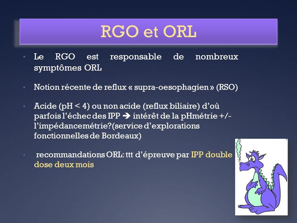 RGO et ORL Le RGO est responsable de nombreux symptômes ORL Notion récente de reflux « supra-oesophagien » (RSO) Acide (pH < 4) ou non acide (reflux b