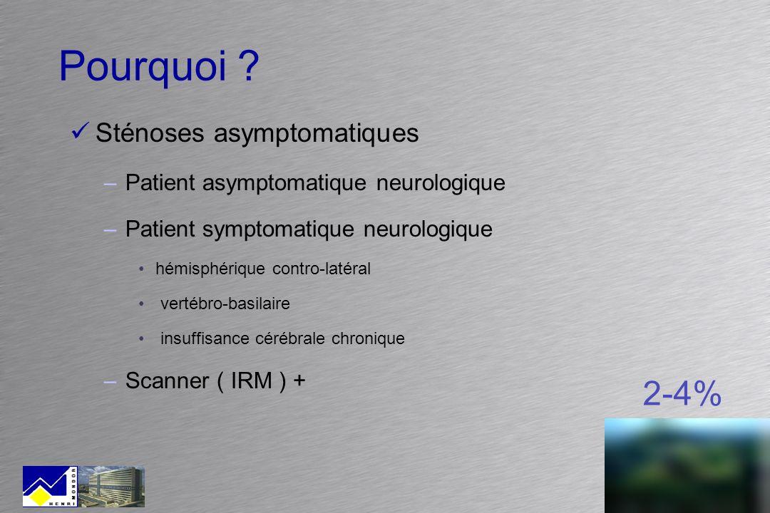 Pourquoi ? Sténoses asymptomatiques –Patient asymptomatique neurologique –Patient symptomatique neurologique hémisphérique contro-latéral vertébro-bas