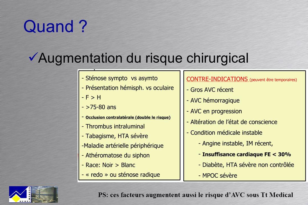 Quand ? Augmentation du risque chirurgical PS: ces facteurs augmentent aussi le risque dAVC sous Tt Medical