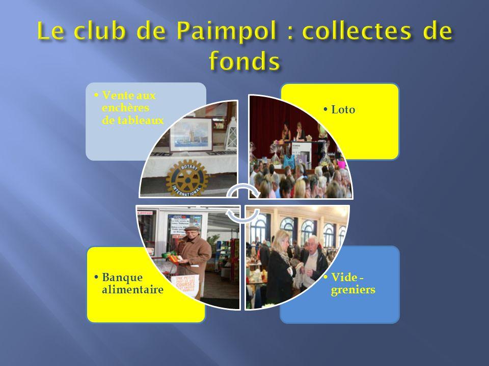 Vide - greniers Banque alimentaire Loto Vente aux enchères de tableaux