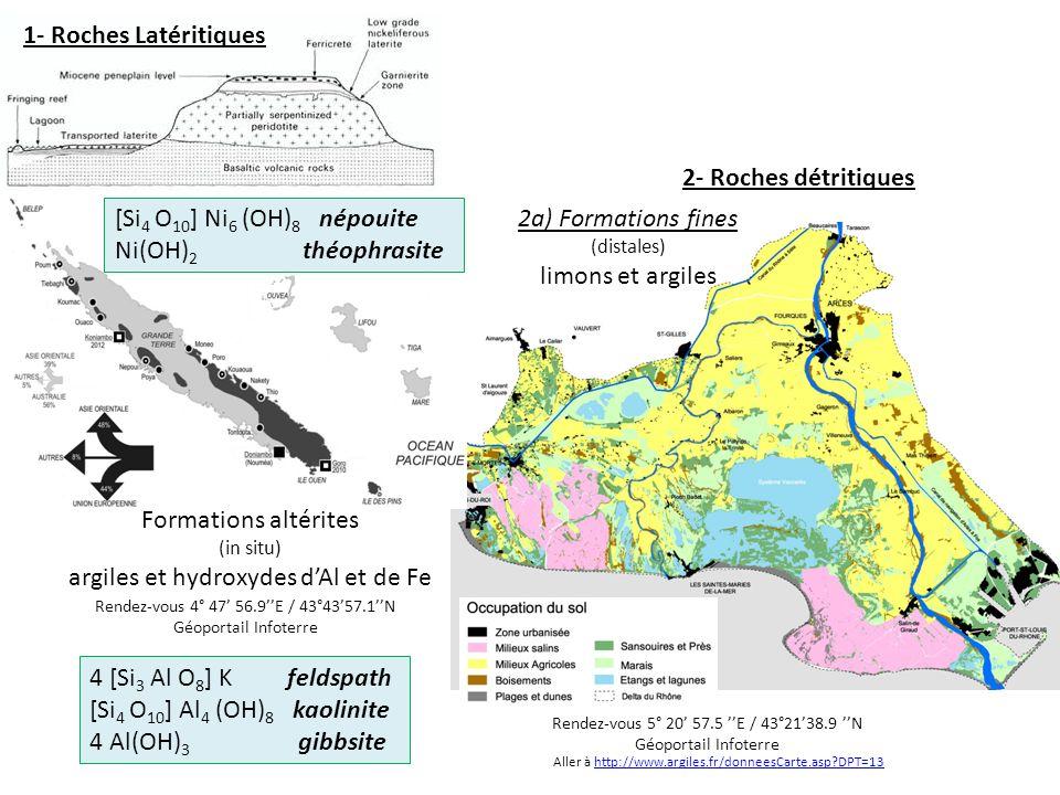 1- Roches Latéritiques 2a) Formations fines (distales) limons et argiles Formations altérites (in situ) argiles et hydroxydes dAl et de Fe Aller à htt