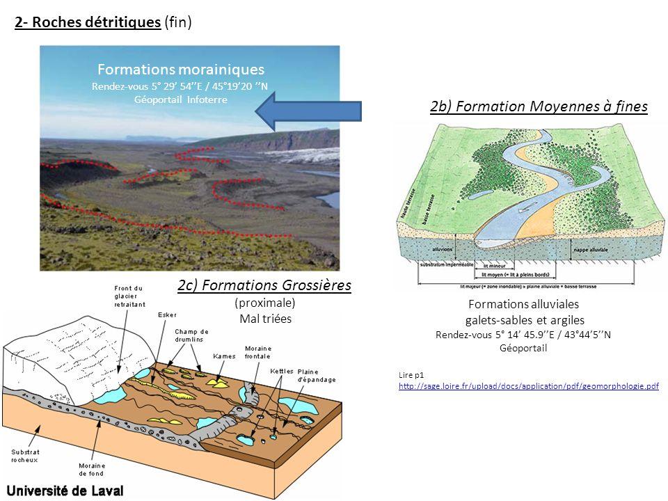 Formations morainiques Rendez-vous 5° 29 54E / 45°1920 N Géoportail Infoterre 2- Roches détritiques (fin) Lire p1 http://sage.loire.fr/upload/docs/app