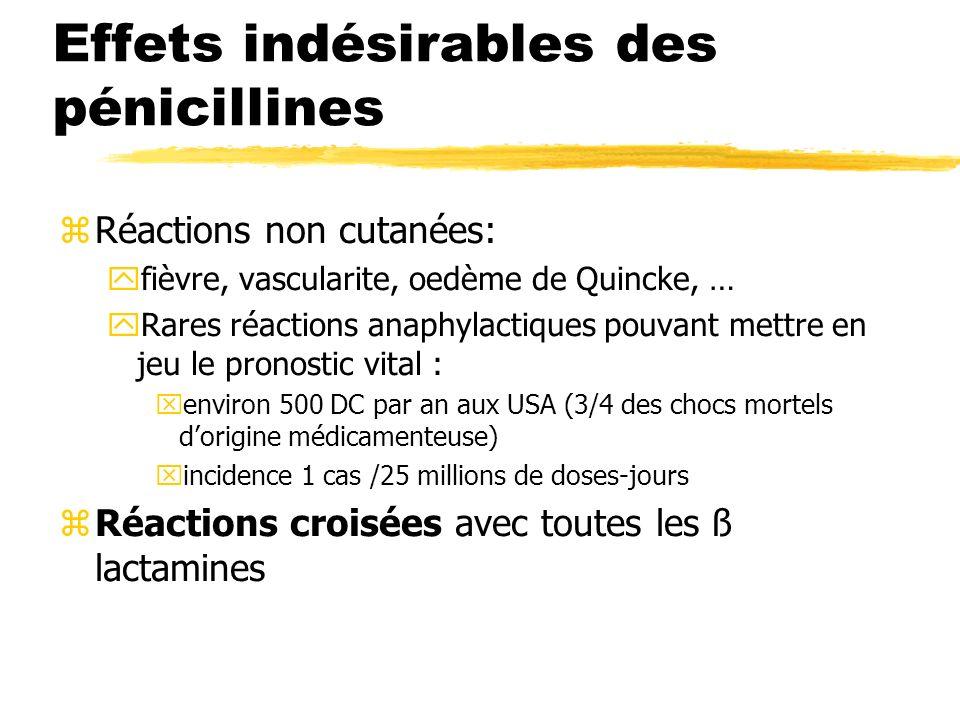 Effets indésirables des pénicillines zRéactions non cutanées: yfièvre, vascularite, oedème de Quincke, … yRares réactions anaphylactiques pouvant mett