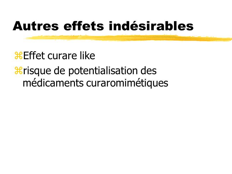 Autres effets indésirables zEffet curare like zrisque de potentialisation des médicaments curaromimétiques